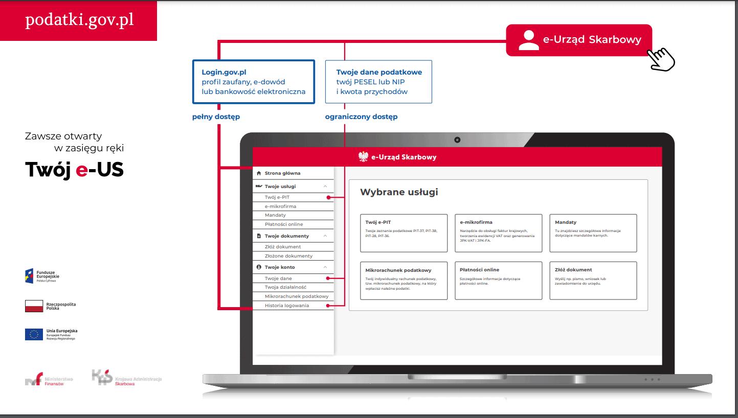 Ministerstwo Finansów (MF) i Krajowa Administracja Skarbowa (KAS) uruchomiają internetowy e-Urząd Skarbowy (e-US) na podatki.gov.pl